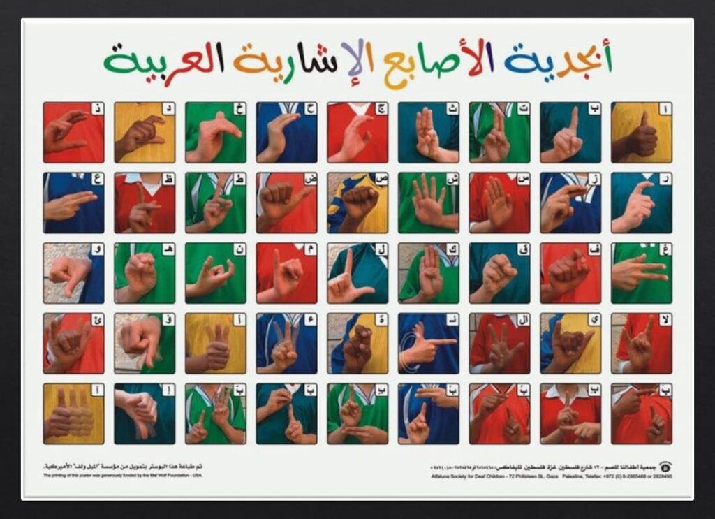 arabic basics, learn arabic fast, basic arabic, teach me arabic, easy arabic, learning arabic easily, learn basic arabic, arabic pod 101, learning arabic easy, how to learn arabic quickly, easiest way to learn arabic, learning to speak arabic, how to talk arabic, learn arabic pdf, arabic teaching, arabic for all, arabic language basics,