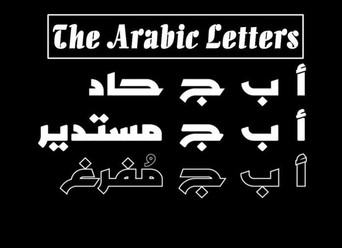 h in arabic, f in arabic, y in arabic, o in arabic, m in arabic, z in arabic, arabic letters in all forms, type arabic letters, arabic alphabet forms, k in arabic, alif arabic, arabic letters a to z, r in arabic, a in arabic writing, arabic backwards