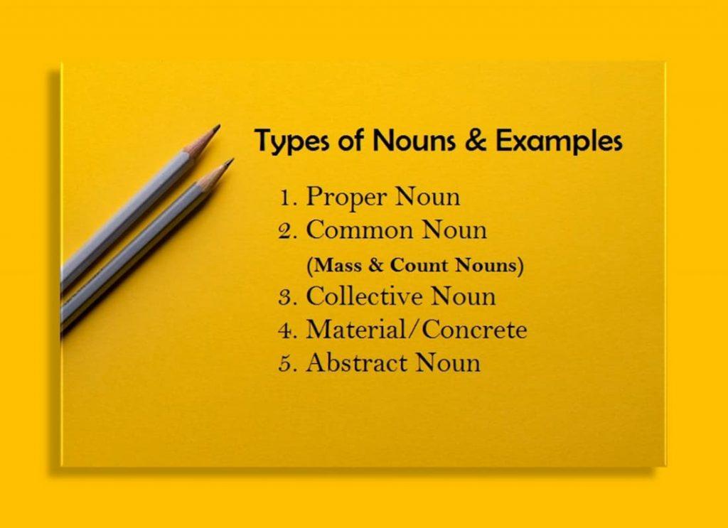subject noun, is we a noun, find the noun in the sentence, write noun, noun person, place nouns, what are nouns and verbs, identifying noun, determine noun, difference between subject and noun