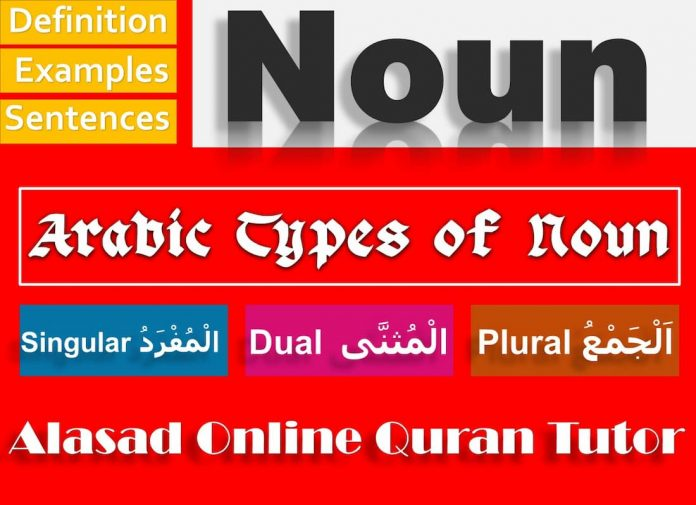 kind nouns, the 8 parts of speech, functions of nouns, 6 types of nouns, subject examples, what are the eight parts of speech, 5 examples of noun, comprehensive noun, noun vocabulary